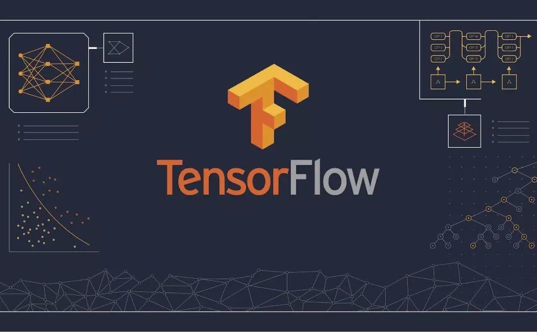 实现属于自己的TensorFlow(一) - 计算图与前向传播